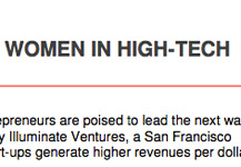 HIGH PERFORMANCE ENTREPRENEURS: WOMEN IN HIGH-TECH: a Whitepaper Summary